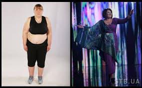 Компульсивное переедание что это такое, симптомы, как бороться с навязчивым состоянием и можно ли справится самостоятельно