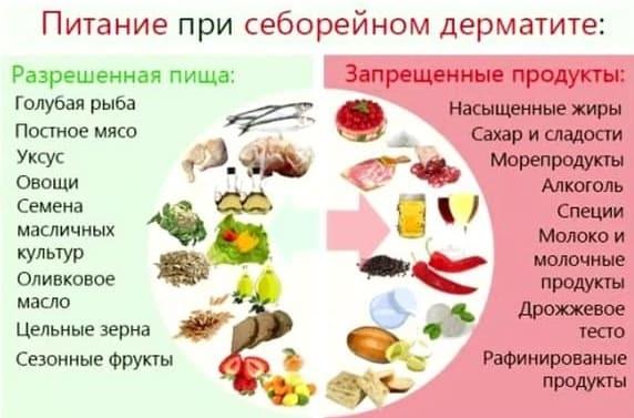 еда при дерматите
