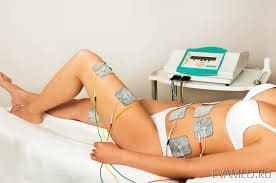 миостимуляция тела в салоне