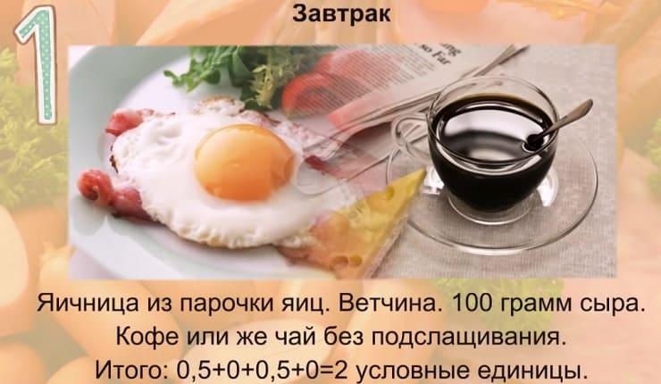 кремлёвская диета таблица